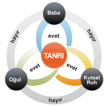 Tevhid, Tanrı'ya, Monoteizm - Is the Quran the Word of God?